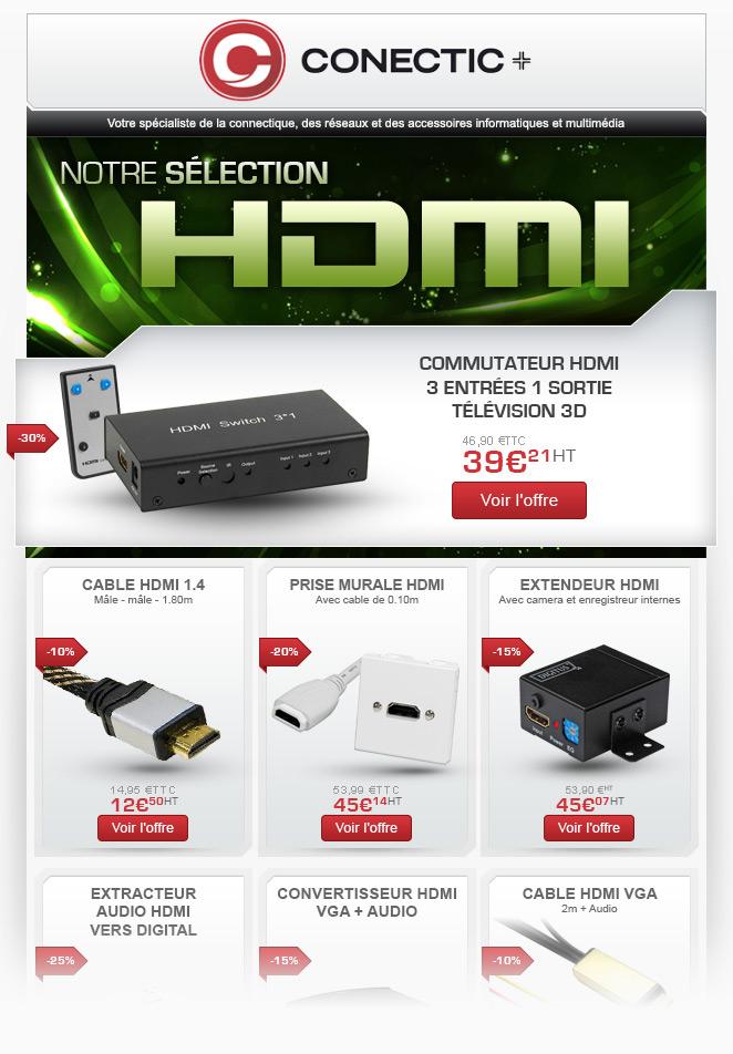 Emailing e-commerce