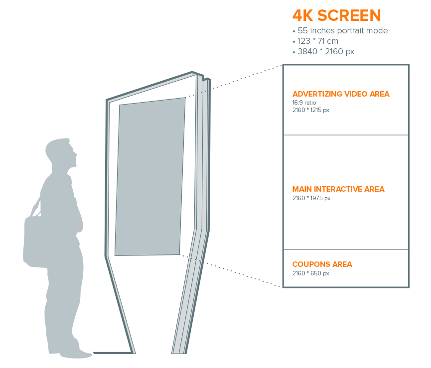 Interactive-Kiosk-Screen-Details