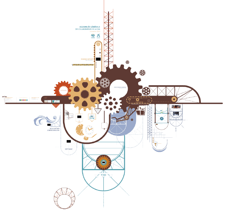 Design researches: trying to convey change and refinement's process